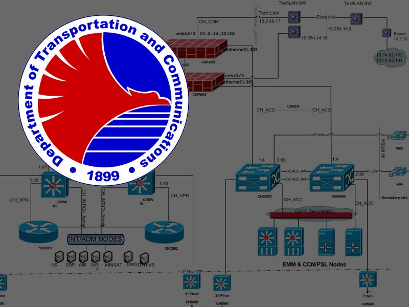 E-Government / E-Transportation: Management Information Systems Consultancy Project for the Philippines